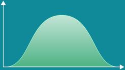 Continuous Normal Distribution graph