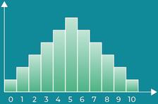 Discrete Binomial Distribution graph