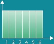 Discrete Uniform Distribution graph